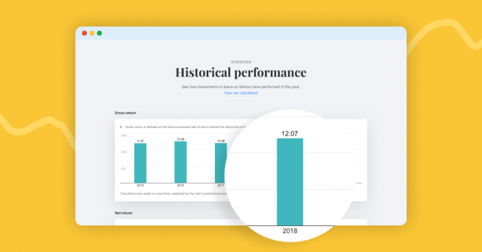 historical-performance